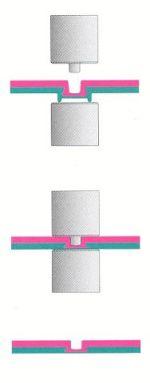 vlakpunt-drukvoegen, bron Syst-O-Matix