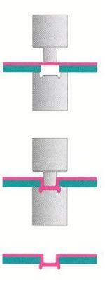 variopunt - drukvoegen, bron Syst-O-Matic